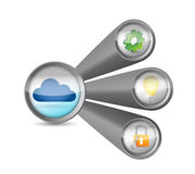Cloud link network illustration design Stock Photos