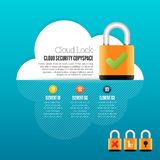 Cloud Lock Security Stock Photography