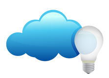 Cloud maintain ideas Stock Image