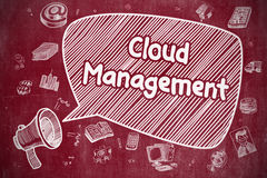 Cloud Management - Doodle Illustration on Red Chalkboard. Stock Photography