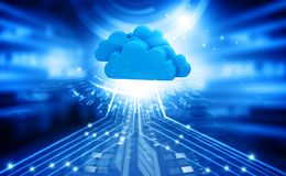 cloud meddelande resurser för begreppet för datoren beräknande lokaliserade bärbar dator Vektor Illustrationer