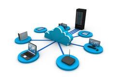 cloud meddelande resurser för begreppet för datoren beräknande lokaliserade bärbar dator Arkivbild