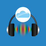 Cloud music concept headphones frequency Royalty Free Stock Photography