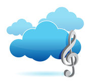 Cloud music storage concept illustration design Stock Photo