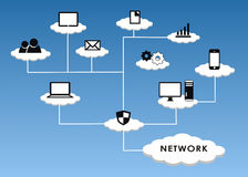 Cloud Network Royalty Free Stock Images