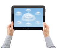 Cloud Network Concept. Businessman hands are holding the digital tablet with illustration on cloud computing theme.  Isolated on white Stock Image