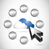 Cloud and network cycle illustration design Stock Photo