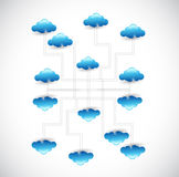 Cloud network diagram connection Royalty Free Stock Image