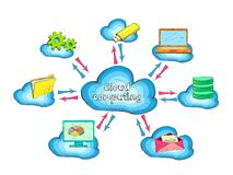 Cloud network technology service concept. Cloud network technology service with connected devices and computers concept icon vector illustration Stock Image