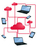 Cloud networking Stock Photography