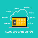 Cloud OS operating system laptop online internet concept computer engineering gear Royalty Free Stock Photos