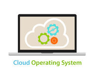 Cloud OS operating system laptop online internet concept computer engineering gear Stock Image