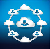 Cloud and people business network. Royalty Free Stock Photos