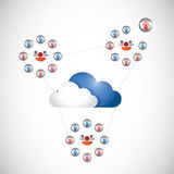 Cloud people network communication. Stock Photo