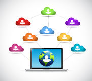 Cloud people network technology Stock Photo