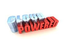 Cloud Powered