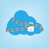 Cloud Secured with Stock Images