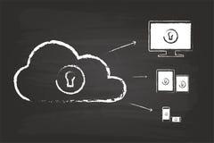 Cloud Security Concept Stock Image