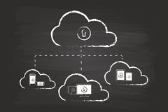 Cloud Security Concept Stock Photography
