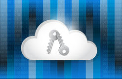 Cloud security concept illustration design Stock Image
