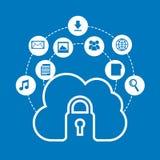 Cloud security Stock Image