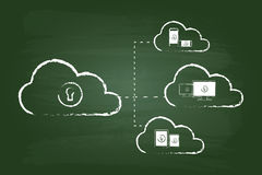 Cloud Security Diagram Concept Royalty Free Stock Photo