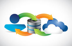 Cloud server concept network illustration design Stock Photography