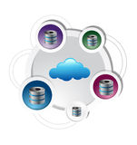 Cloud server diagram concept illustration Royalty Free Stock Photography