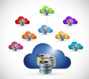 Cloud server network connection Royalty Free Stock Images