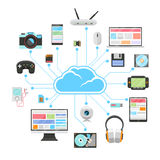 Cloud server and sync of electronic devices Royalty Free Stock Images