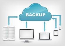 Cloud Service. EPS 10. Stock Images