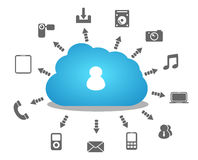 Cloud Service Stock Images