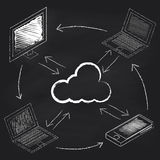 Cloud services on blackboard written with chalk Stock Photos