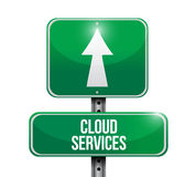 Cloud services road sign illustration design Royalty Free Stock Photography