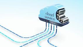 Cloud services symbol 3d animation