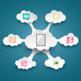 Cloud social computing abstract background concept Royalty Free Stock Photography