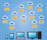 Cloud and social network sharing Royalty Free Stock Images