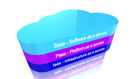 The cloud stack Royalty Free Stock Photo