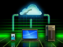 Cloud storage. Different electronic devices store and retrieve content from a cloud storage system. Digital illustration royalty free illustration