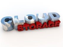 Cloud Storage. Cloud Computing Storage Service, over white Background Royalty Free Stock Image