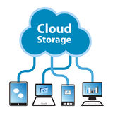 Cloud Storage. Cloud Computing Storage as a Service concept. Data from devices are stored on the Cloud Stock Image