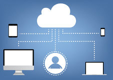 Cloud storage concept illustration - laptop, tablet and smartphone vector Royalty Free Stock Images