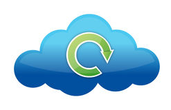 Cloud storage cycle Royalty Free Stock Image