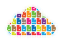 Cloud Storage Data File Types Document Icons. File extension types in feathered cloud shape. PDF, DOCX etc. On light background Royalty Free Stock Photos