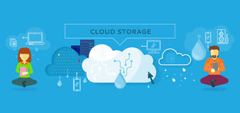 Cloud Storage Design Flat Concept Stock Photography