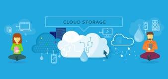 Cloud Storage Design Flat Concept Stock Photography