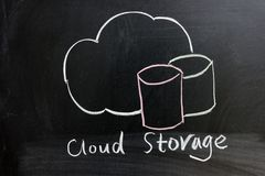 Cloud storage service. Chalk drawing - Cloud storage service royalty free stock photo