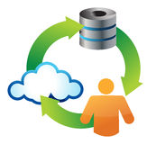 Cloud Storage Service Icon Royalty Free Stock Image