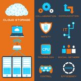Cloud storage Royalty Free Stock Photo