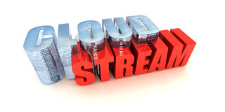 Cloud Stream Royalty Free Stock Photography